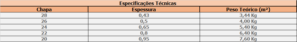 medidas_chapa