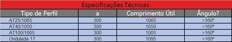 cumeeira_tabela