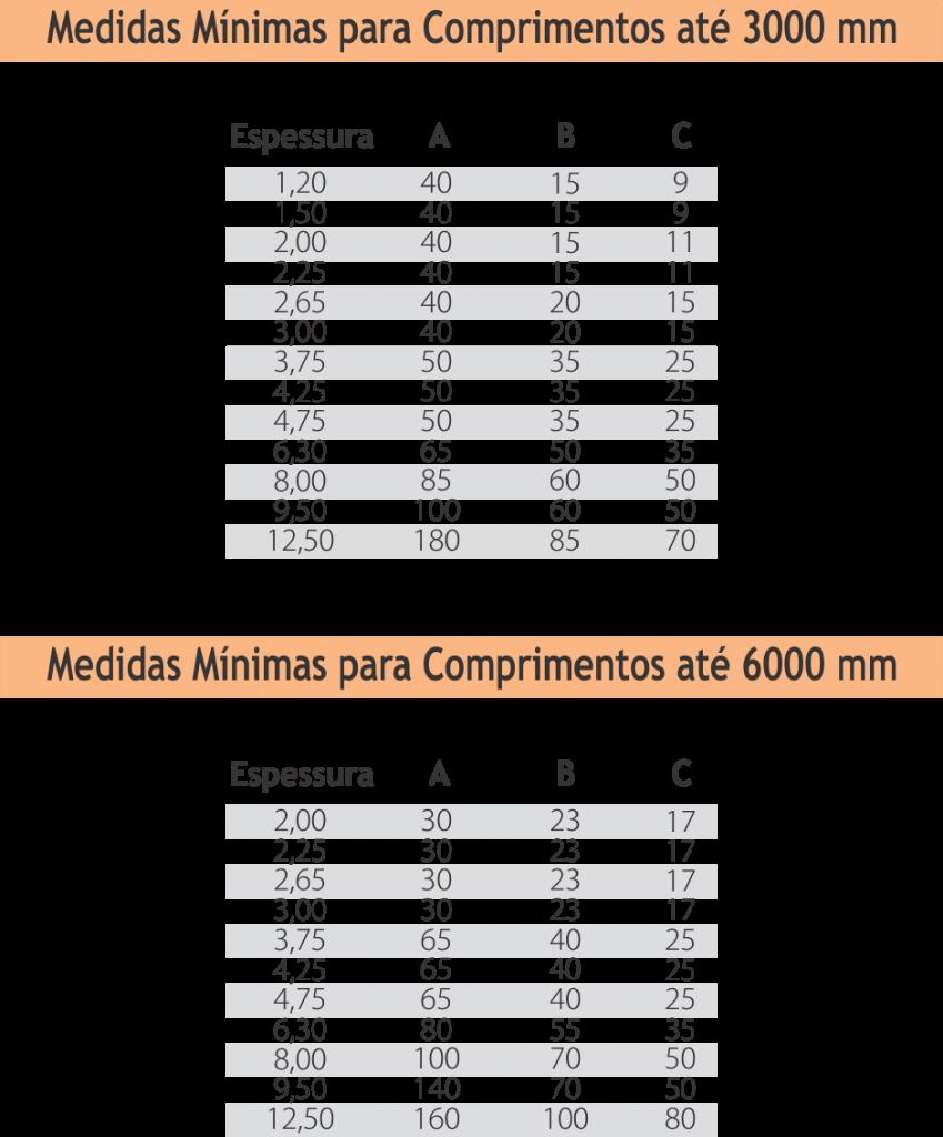 tabela-perfil-cartola