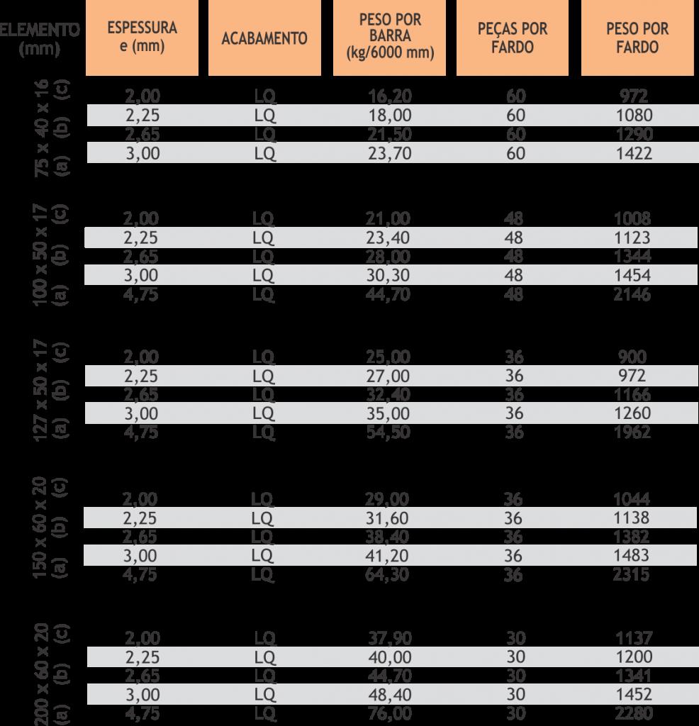 tabela-perfil-estrutural-u-enrijecido