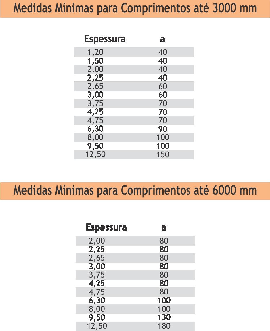 tabela-perfil-tubo