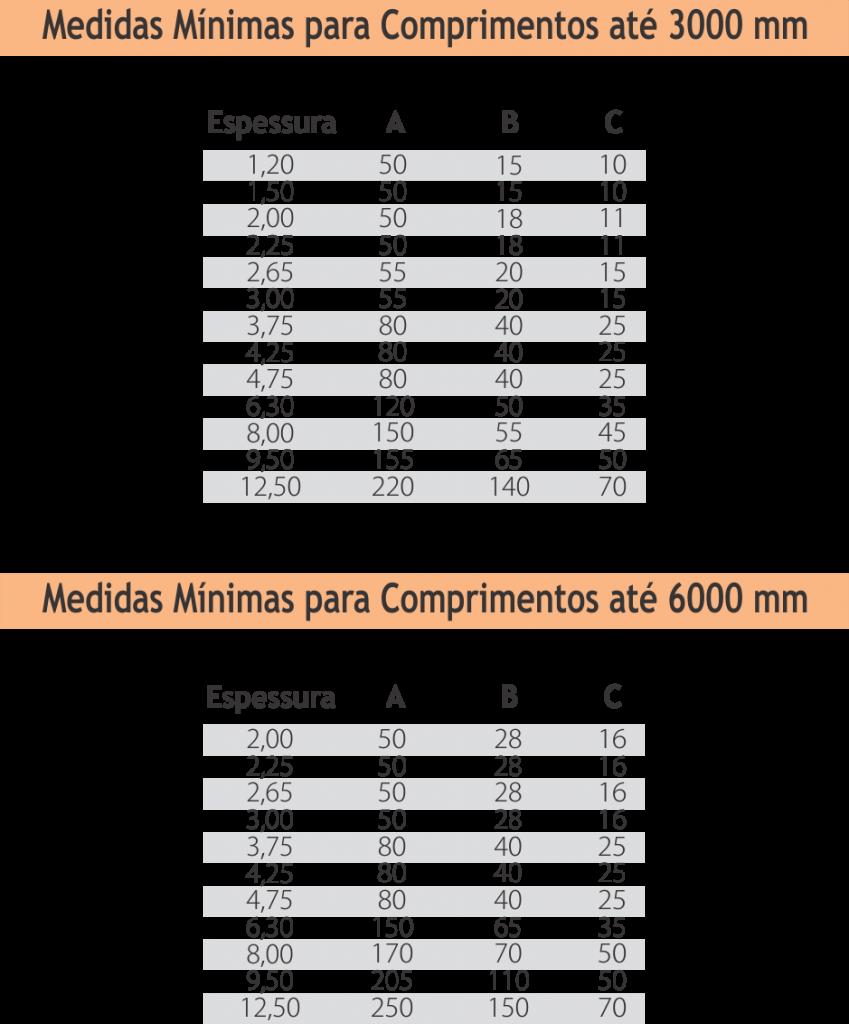 tabela-perfil-u-enrijecido