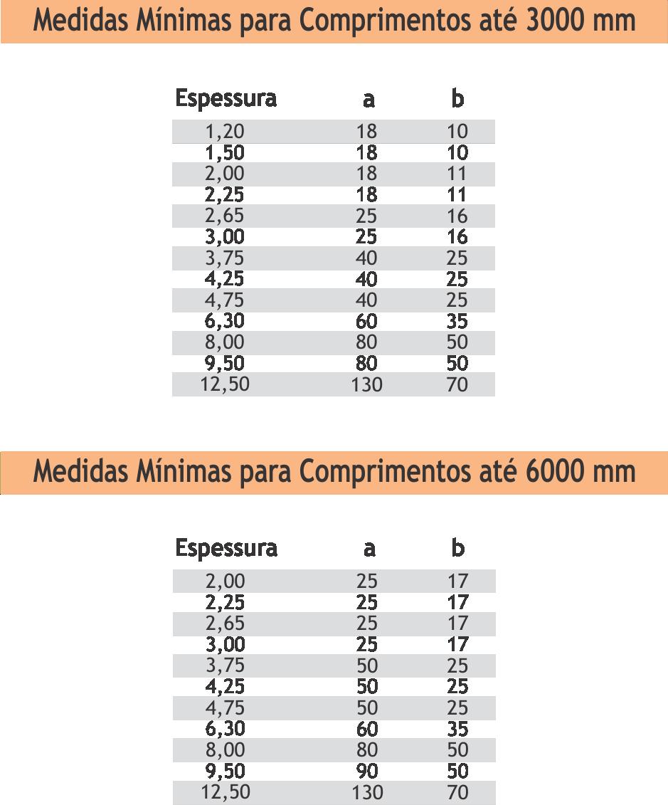 tabela-perfil